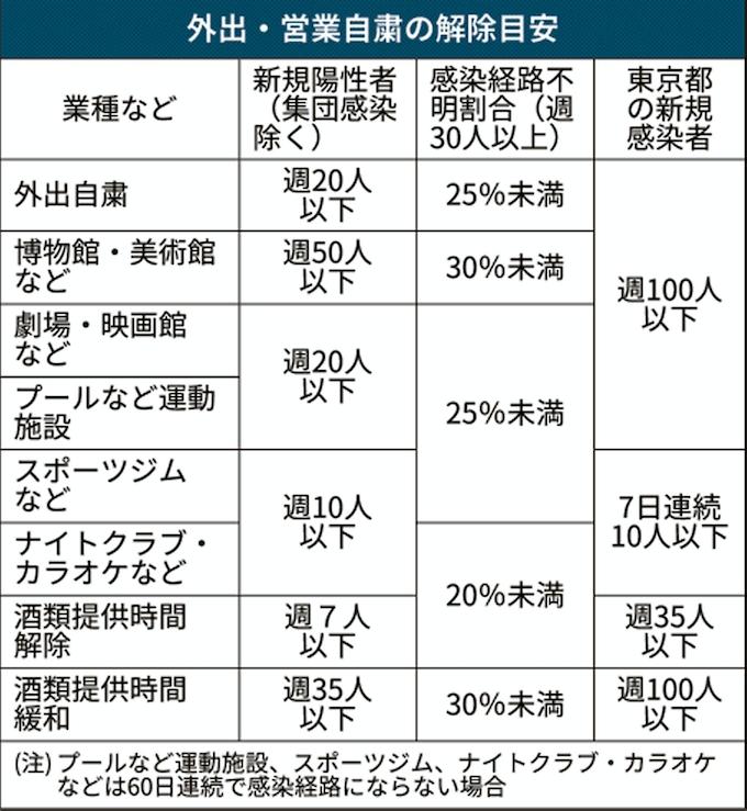 コロナ 埼玉 県 感染 者 数