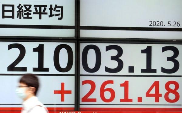 一時260円超上げ、2万1000円台で推移する日経平均株価(東京都中央区)=石井理恵撮影