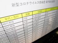 愛知県のホームページで公開されている県内感染事例の一覧表