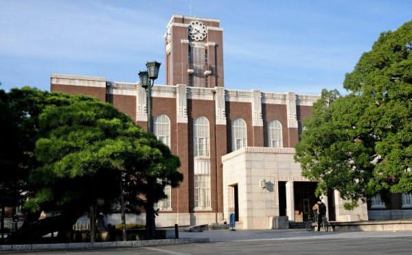 京都大学は独創性で全国首位だった