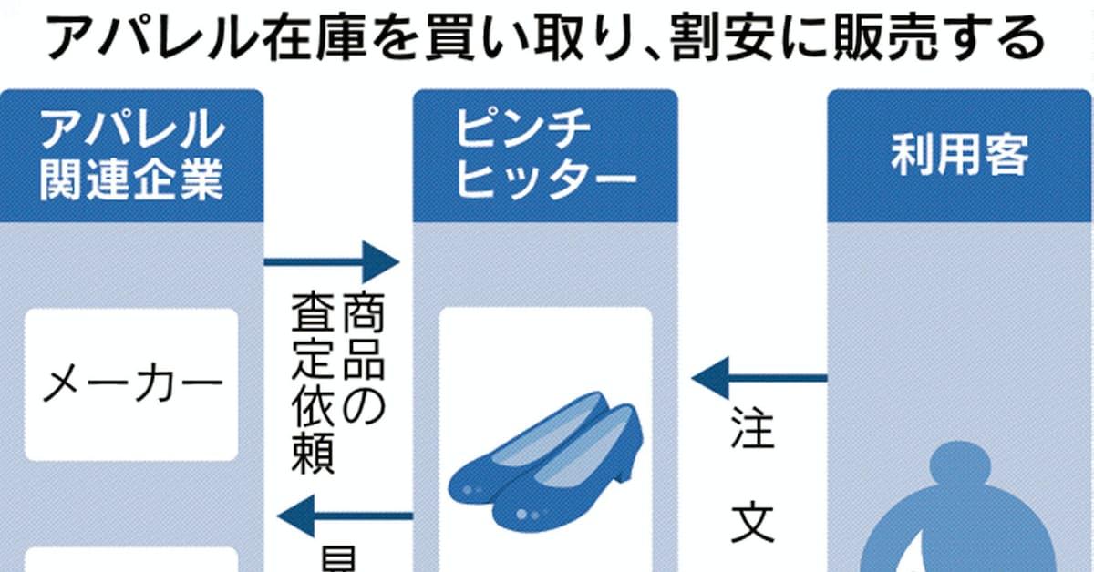 ピンチ ヒッター ジャパン