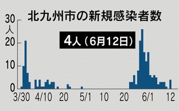 富山 県 コロナ 感染 者 速報