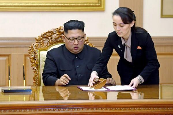 金委員長から対韓工作を任された金与正氏(右)(2018年9月)=AP