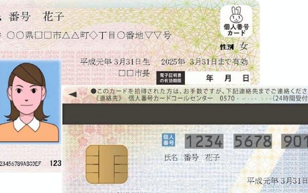 主要7カ国(G7)のうち全ての口座開設で個人番号の登録を求めていない国は日本だけだ