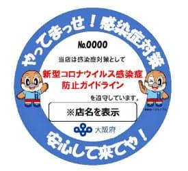 大阪府が作製した感染防止対策のステッカーの見本