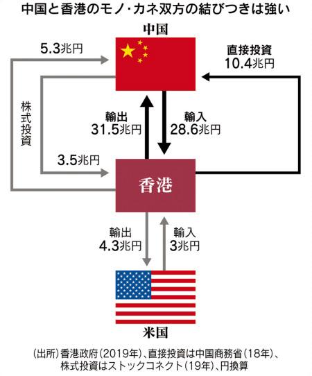 崩壊 中国 共産党 習近平も恐れ震える…米の経済制裁から始まる「中国崩壊」のシナリオ(長谷川 幸洋)