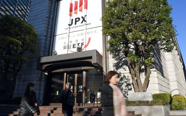 東京プロマーケット(TPM)は機関投資家などプロ投資家に限定した市場で、一般投資家は買い付けできない(東京都中央区)