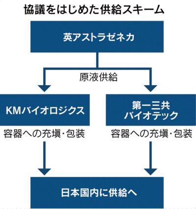 接種 コロナ 予防 コロナ死亡率が日本株BCG接種の有無と相関 日本・台湾・イラクで死者少ない
