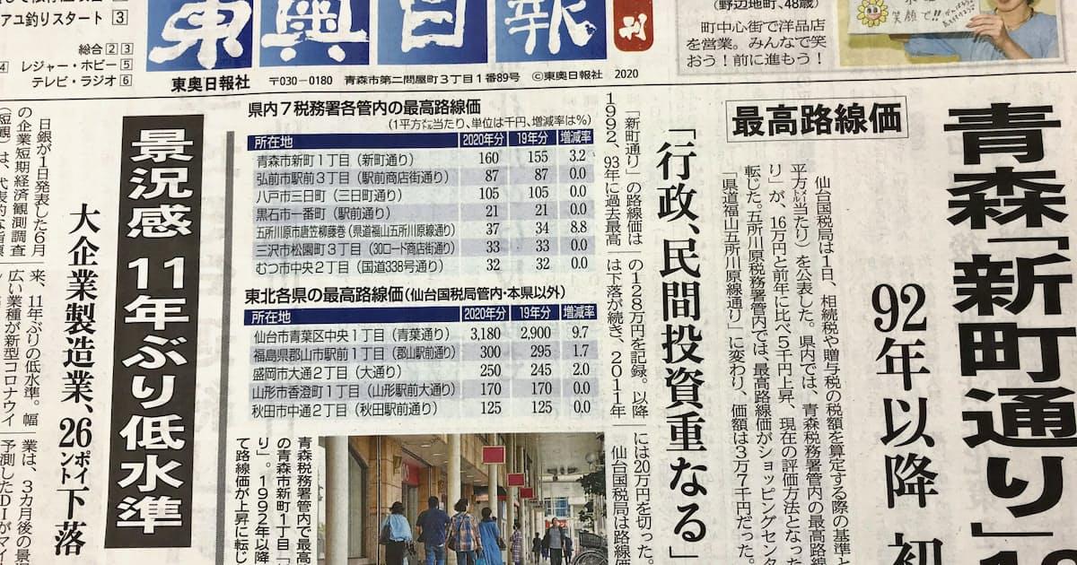 県 東奥 日報 コロナ 青森
