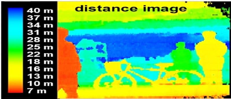 東芝の独自技術を活用したライダーでの距離計測のイメージ