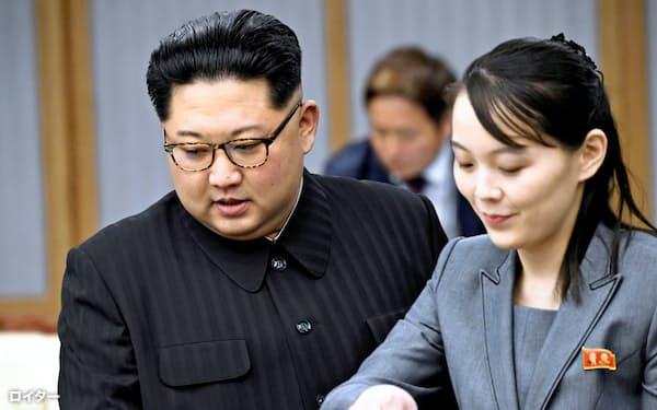 2018年4月、南北首脳会談のため板門店を訪れた金正恩委員長と金与正氏(右)=ロイター