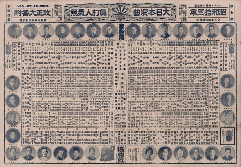 大相撲番付にあやかって作られた浪曲師の人気番付