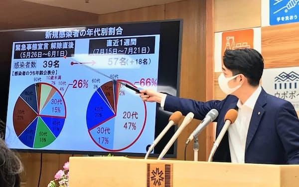 記者会見する北海道の鈴木直道知事(22日、道庁)