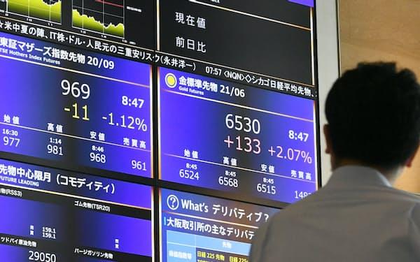総合取引所として始動した大阪取引所。金標準先物の取引価格などがモニターに映し出された(27日午前、大阪市中央区)