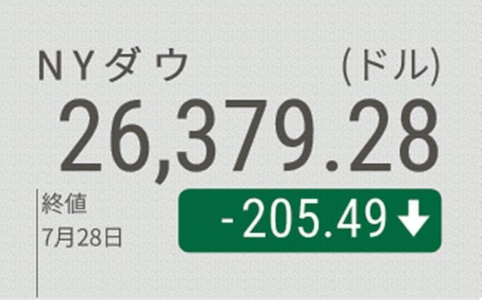 市場 時間 ny 日本