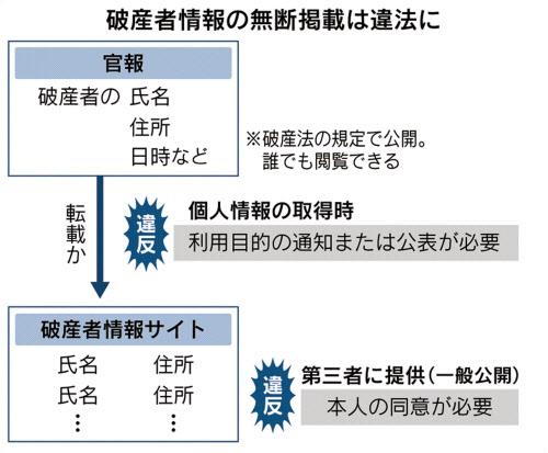 情報 アパレル 倒産 Japan フランドルが改革成功で栗田社長が取締役へ降格