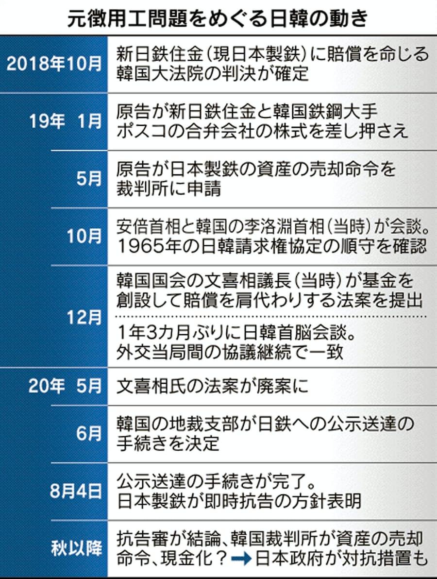 訴訟 中国 コロナ