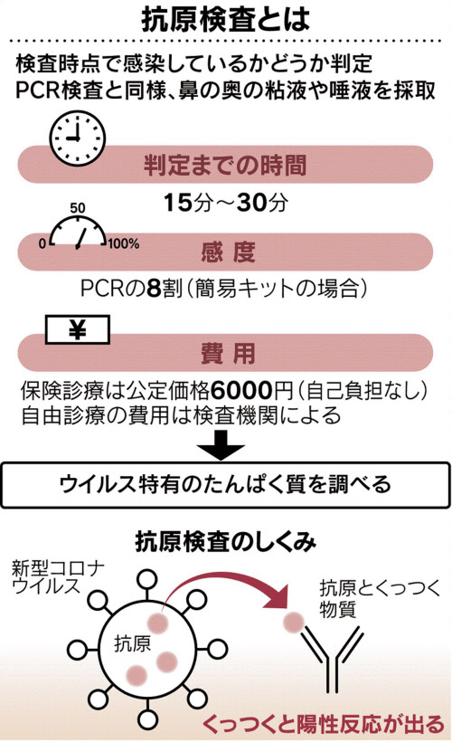 Pcr 検査 受け方