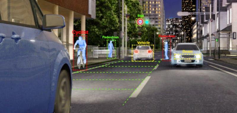 システムLSIによる画像認識のイメージ