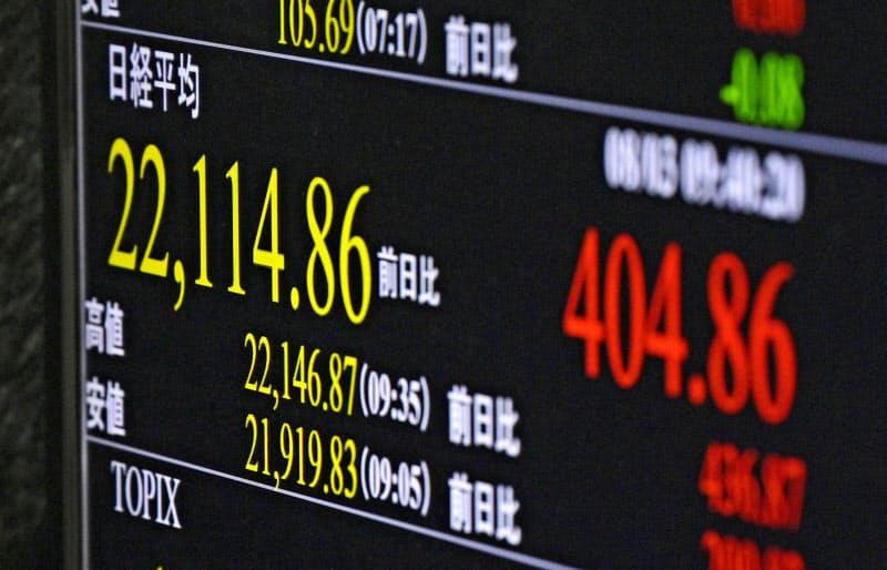 コロナ禍を受けて、「勝ち組」企業を見極めようと一進一退を繰り返す株式市場(3日午前、東京・東新橋の株価モニター)