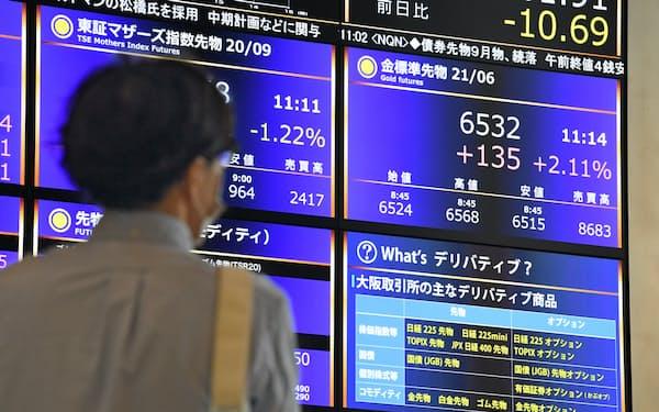 大阪取引所のモニターに映し出された金標準先物の取引価格(27日、大阪市中央区)