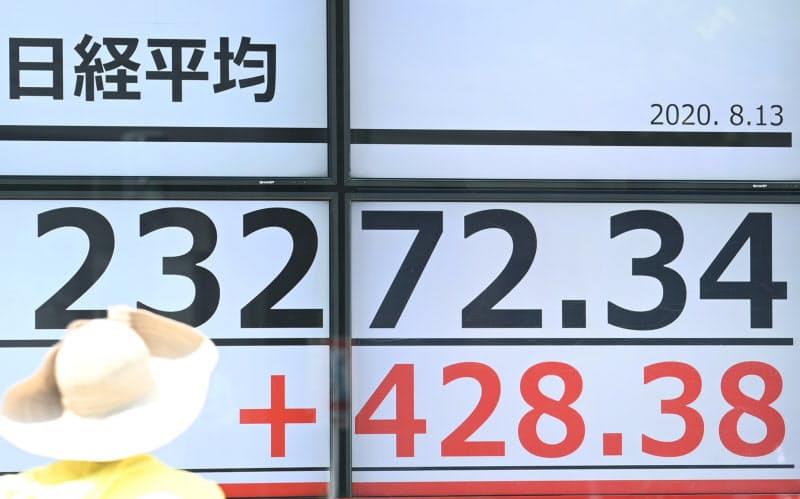 日経平均、一時半年ぶり高値 2万3000円台回復