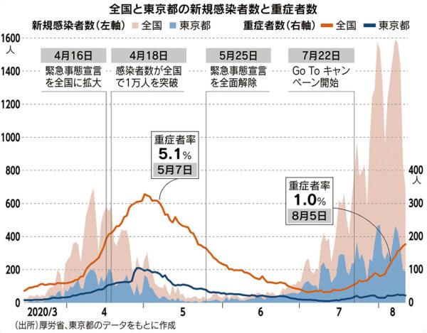 者 感染 市 福井 コロナ 新型コロナウイルス感染症に関するお知らせ