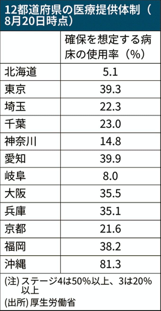 者 県 コロナ 感染 沖縄 ウイルス