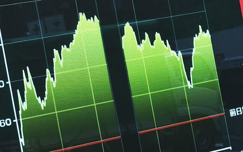 日経平均株価は新型コロナウイルスの感染拡大で急落する前の2月下旬の水準を一時回復した