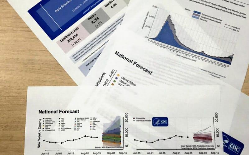 米CDCや独ロベルト・コッホ研究所はビジュアルな情報を日々更新している