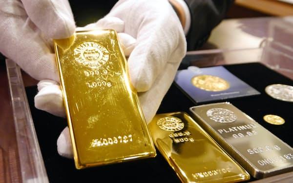 金価格の上昇はすでに20年におよぶ
