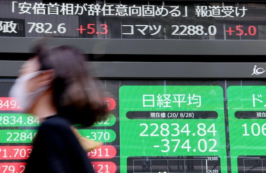 株価 検索 日経
