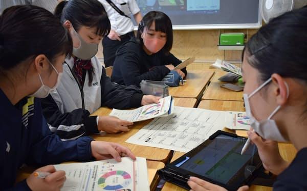 授業では予算編成について生徒同士が議論した