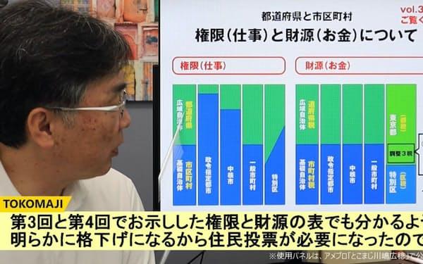 自民党大阪市議のユーチューブチャンネル「とことん真面目に大阪都構想」