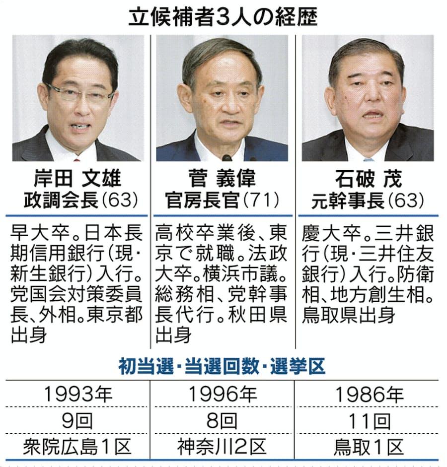 選挙 首班 指名