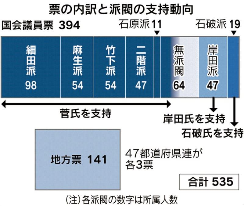 犬養内閣の総選挙を陣頭指揮 「吉田茂を引き出した男」松野鶴平(2 ...