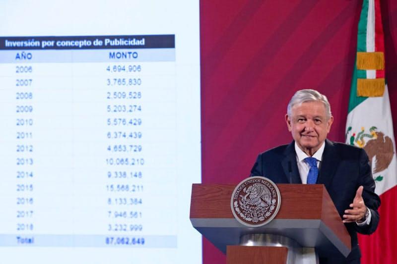 8日、会見するロペスオブラドール大統領(メキシコ政府提供)