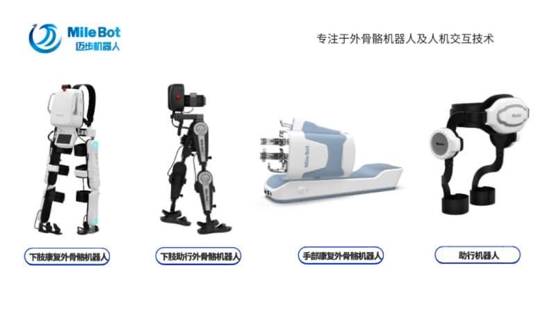 外骨格ロボットの活用でリハビリ従事者の人手不足解消にも対応する(邁歩機器人科技提供)