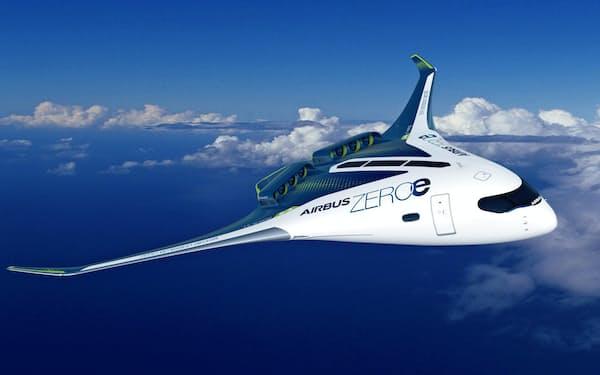 エアバスは2035年までに水素を燃料にした航空機を商用化する=同社ホームページから