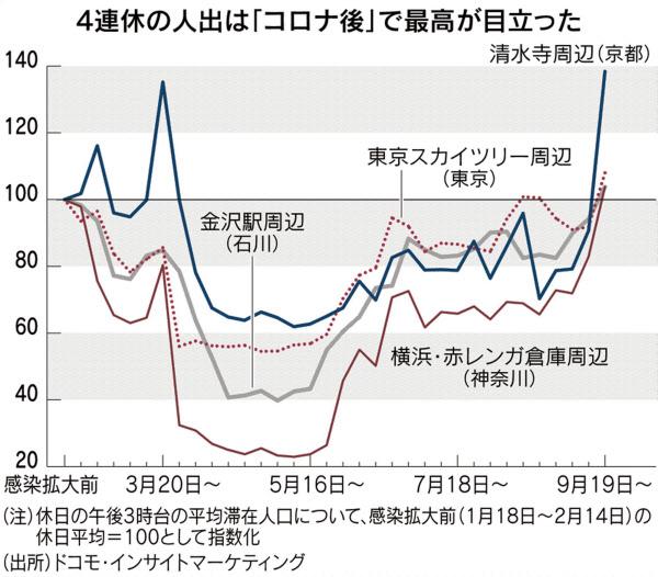 コロナ 感染 者 金沢 新型コロナウイルス感染症関連情報