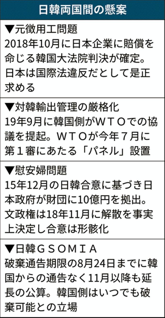 首相、元徴用工など是正要求 文氏「最適な解決策探る」: 日本経済新聞