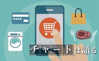 国内消費のマグマ動くか 家計現預金、3カ月で30兆円増
