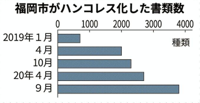 福岡市が押印全廃、国の申請書除く3800種: 日本経済新聞