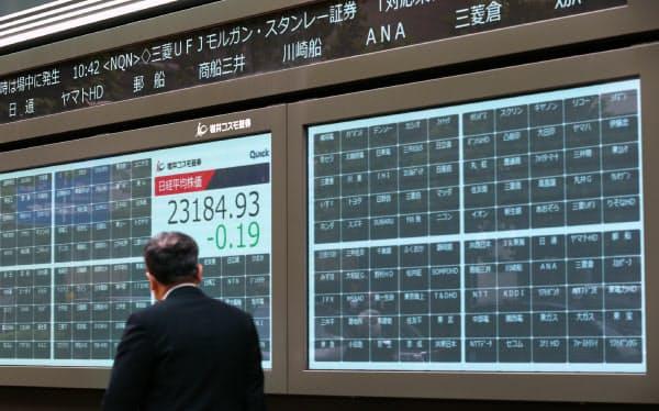 東京証券取引所のシステム障害により値が表示されていない株価ボード(1日午前、東京都中央区)