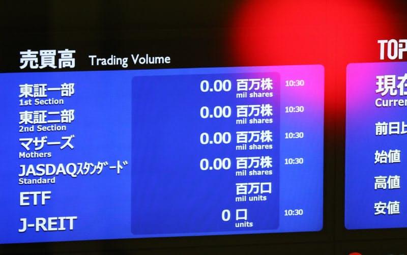 東証、終日売買停止 システム障害で初