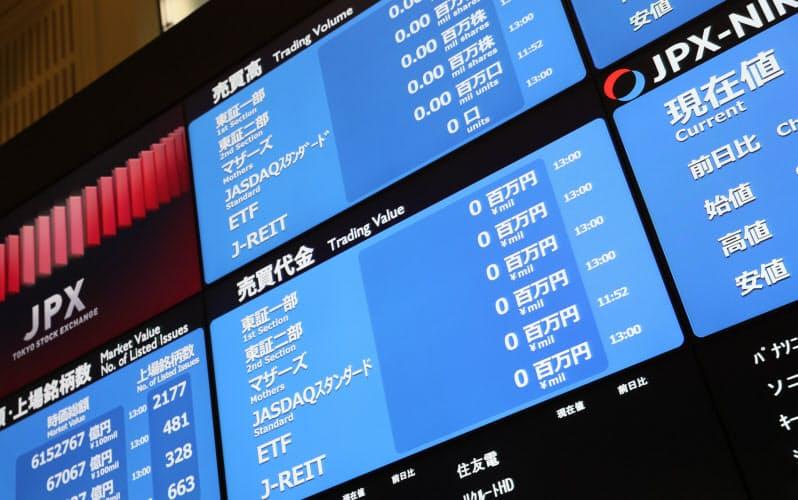 東証、2日の売買は通常通り開始と発表