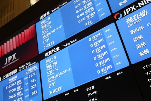 システム障害で取引が停止し、値が表示されない株価ボード(1日午前、東証)