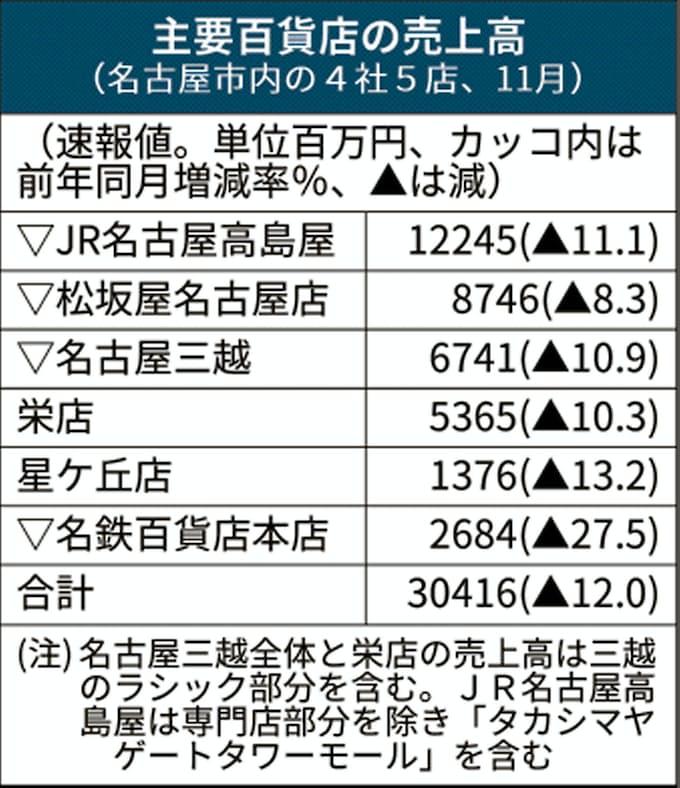 日本 速報 19 covid