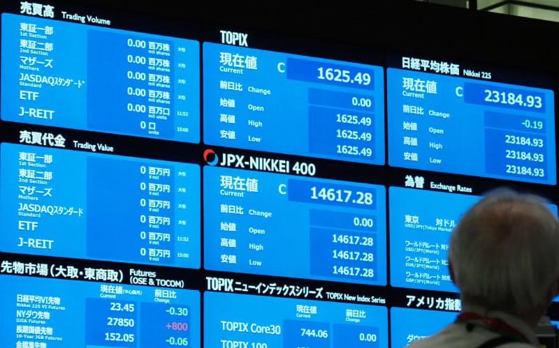 東証、3兆円の取引機会失う 売買停止で