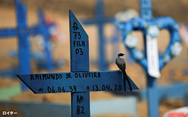 ブラジルのマナウスでは新型コロナの感染で死亡する人が減っていたが、数週間前から再び増えた=ロイター